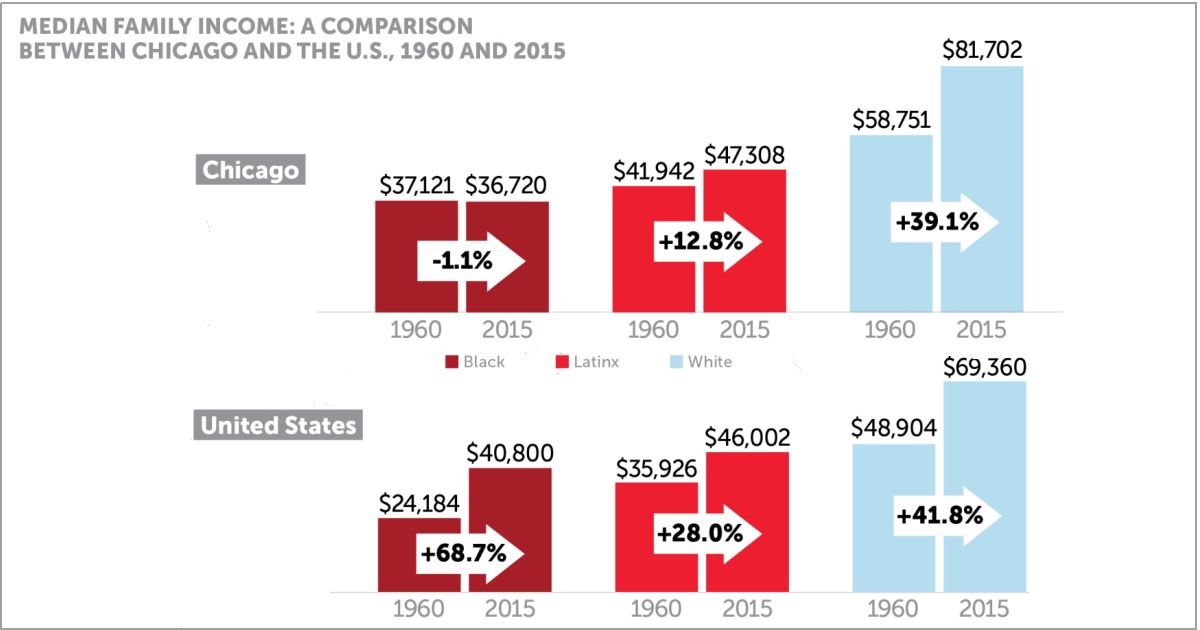 CPS drop in enrollment by design, not happenstance